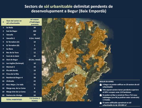 Sectors de sòl urbanitzable Begur