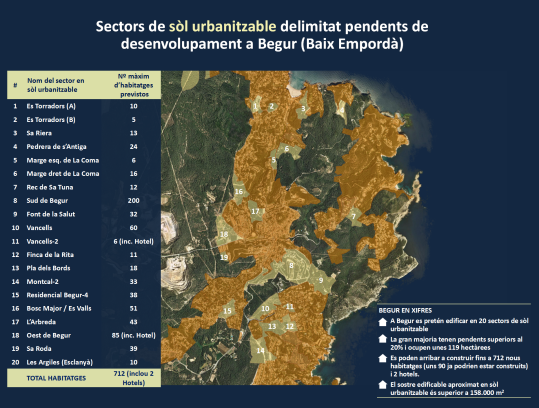 Sòls urbanitzables 2018